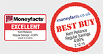Moneyfacts ratings